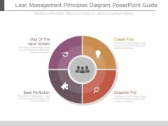 Lean Management Principles Diagram Powerpoint Guide
