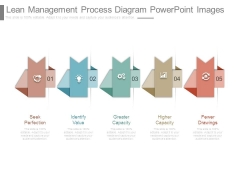 Lean Management Process Diagram Powerpoint Images