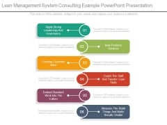 Lean Management System Consulting Example Powerpoint Presentation