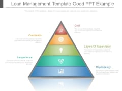 Lean Management Template Good Ppt Example