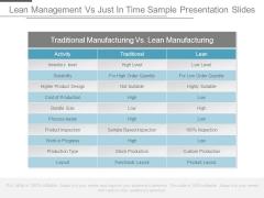 Lean Management Vs Just In Time Sample Presentation Slides