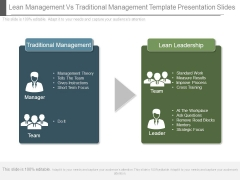 Lean Management Vs Traditional Management Template Presentation Slides