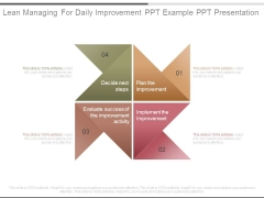 Lean Managing For Daily Improvement Ppt Example Ppt Presentation