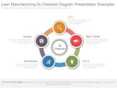 Lean Manufacturing 5s Checklist Diagram Presentation Examples