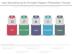 Lean Manufacturing 5s Principles Diagram Presentation Pictures