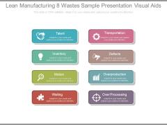 Lean Manufacturing 8 Wastes Sample Presentation Visual Aids