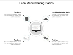 Lean Manufacturing Basics Ppt PowerPoint Presentation Visual Aids Icon Cpb