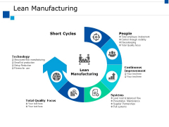 Lean Manufacturing Ppt PowerPoint Presentation Pictures Elements
