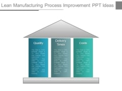 Lean Manufacturing Process Improvement Ppt Ideas
