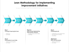 Lean Methodology For Implementing Improvement Initiatives Ppt PowerPoint Presentation Show Skills PDF