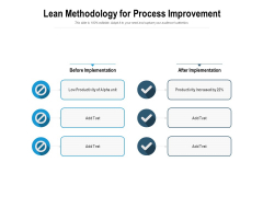 Lean Methodology For Process Improvement Ppt PowerPoint Presentation Icon Layout