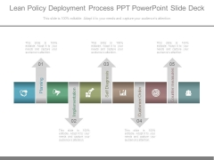Lean Policy Deployment Process Ppt Powerpoint Slide Deck