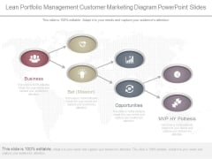Lean Portfolio Management Customer Marketing Diagram Powerpoint Slides