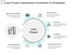 Lean Process Improvement Governance And Visualization Ppt PowerPoint Presentation Model Graphics Tutorials