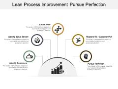 Lean Process Improvement Pursue Perfection Ppt PowerPoint Presentation Model Files