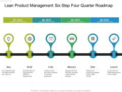 Lean Product Management Six Step Four Quarter Roadmap Sample