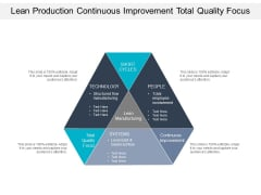 Lean Production Continuous Improvement Total Quality Focus Ppt PowerPoint Presentation Professional Format