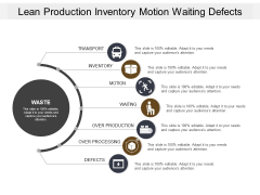 Lean Production Inventory Motion Waiting Defects Ppt PowerPoint Presentation Slides Model