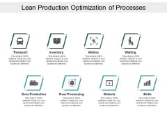 Lean Production Optimization Of Processes Ppt PowerPoint Presentation Visual Aids Infographics