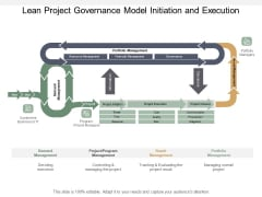 Lean Project Governance Model Initiation And Execution Ppt PowerPoint Presentation Slides Pictures