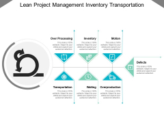 Lean Project Management Inventory Transportation Ppt PowerPoint Presentation Outline Styles