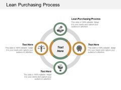 Lean Purchasing Process Ppt PowerPoint Presentation Infographic Template Layout Ideas Cpb