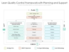 Lean Quality Control Framework With Planning And Support Ppt PowerPoint Presentation Professional Example Topics PDF