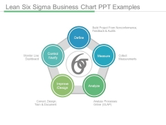 Lean Six Sigma Business Chart Ppt Examples