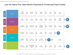 Lean Six Sigma Five Years Months Roadmap For Enhancing Project Quality Elements