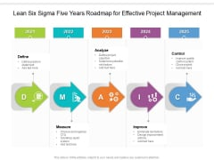 Lean Six Sigma Five Years Roadmap For Effective Project Management Structure