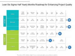 Lean Six Sigma Half Yearly Months Roadmap For Enhancing Project Quality Infographics