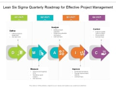 Lean Six Sigma Quarterly Roadmap For Effective Project Management Rules