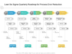 Lean Six Sigma Quarterly Roadmap For Process Error Reduction Diagrams