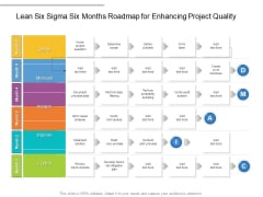 Lean Six Sigma Six Months Roadmap For Enhancing Project Quality Summary