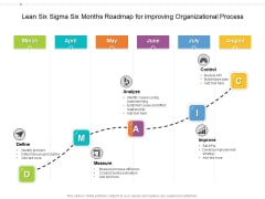 Lean Six Sigma Six Months Roadmap For Improving Organizational Process Sample
