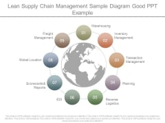 Lean Supply Chain Management Sample Diagram Good Ppt Example