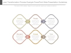 Lean Transformation Process Example Powerpoint Slide Presentation Guidelines