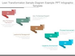 Lean Transformation Sample Diagram Example Ppt Infographic Template