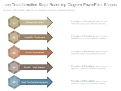 Lean Transformation Steps Roadmap Diagram Powerpoint Shapes