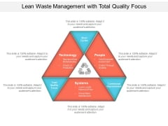 Lean Waste Management With Total Quality Focus Ppt PowerPoint Presentation Layouts Guidelines PDF