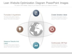 Lean Website Optimization Diagram Powerpoint Images