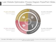Lean Website Optimization Process Diagram Powerpoint Slides Design