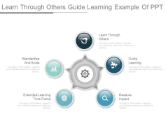 Learn Through Others Guide Learning Example Of Ppt