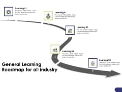 Learning And Development Roadmap For Every Employee General Learning Roadmap For All Industry Pictures PDF