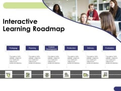 Learning And Development Roadmap For Every Employee Interactive Learning Roadmap Pictures PDF