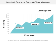 Learning And Experience Graph With Three Milestones Ppt PowerPoint Presentation Model Introduction