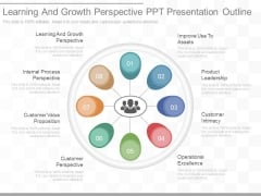 Learning And Growth Perspective Ppt Presentation Outline