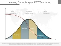 Learning Curve Analysis Ppt Templates