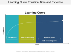 Learning Curve Equation Time And Expertise Ppt PowerPoint Presentation Icon Outline