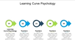 Learning Curve Psychology Ppt PowerPoint Presentation Styles Inspiration Cpb